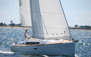 Bareboat Charter Rates